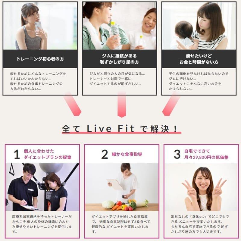 Live Fit(ライブフィット)の特徴